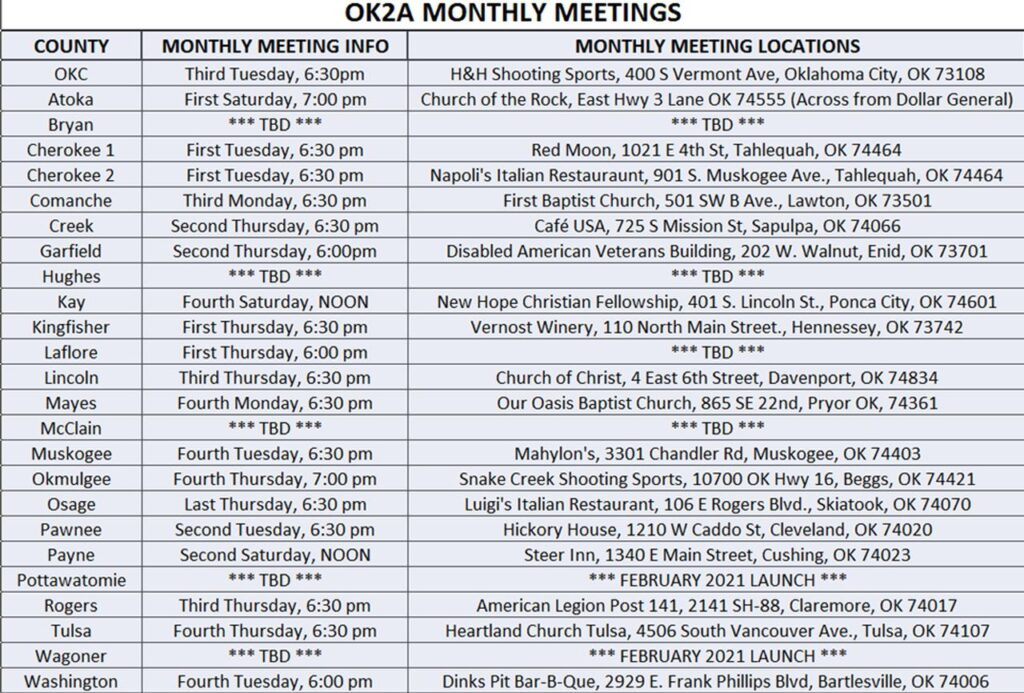 list of OK2A meetings by county
