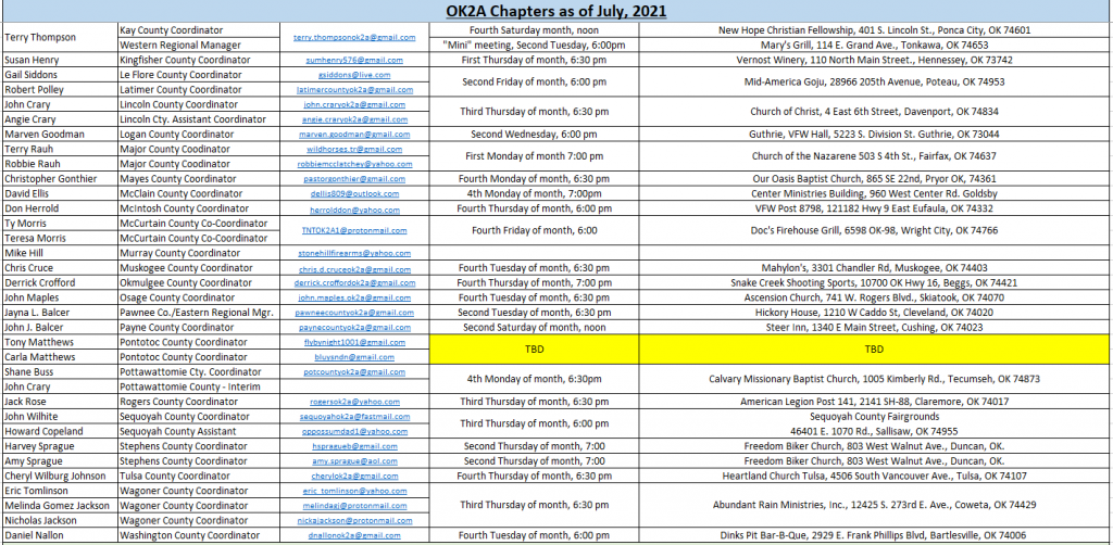 OK2A Monthly Chapter Meeting times and locations